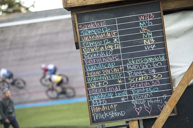 Velodrome final day scores